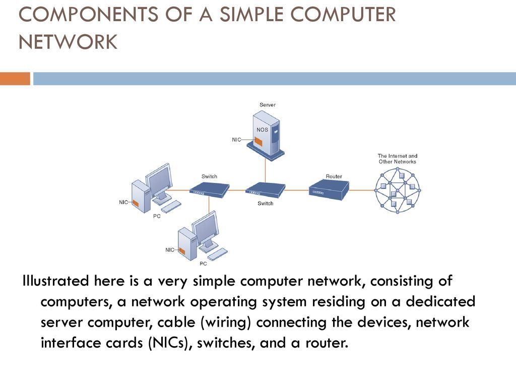 23 Simple Computer Network Diagram For You With Images
