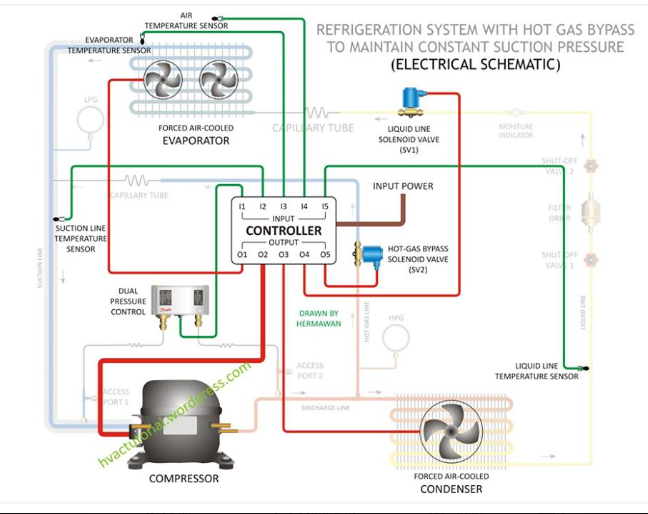 Pin By Martin Villarreal On Refrigeracion In 2020 Refrigeration And Air Conditioning Hvac Controls Home Ac Units