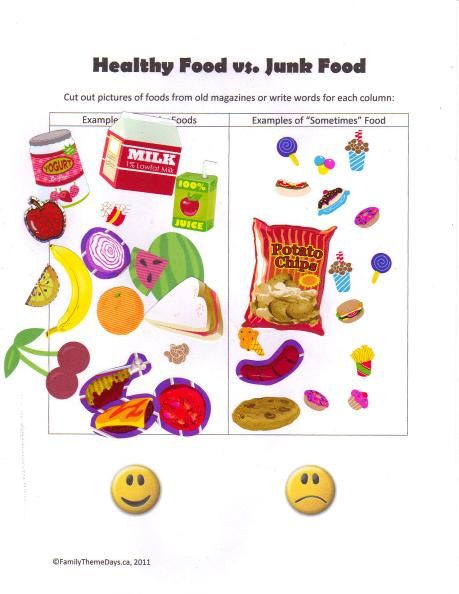Healthy food vs junk chart use stickers or magazine pictures also rh pinterest