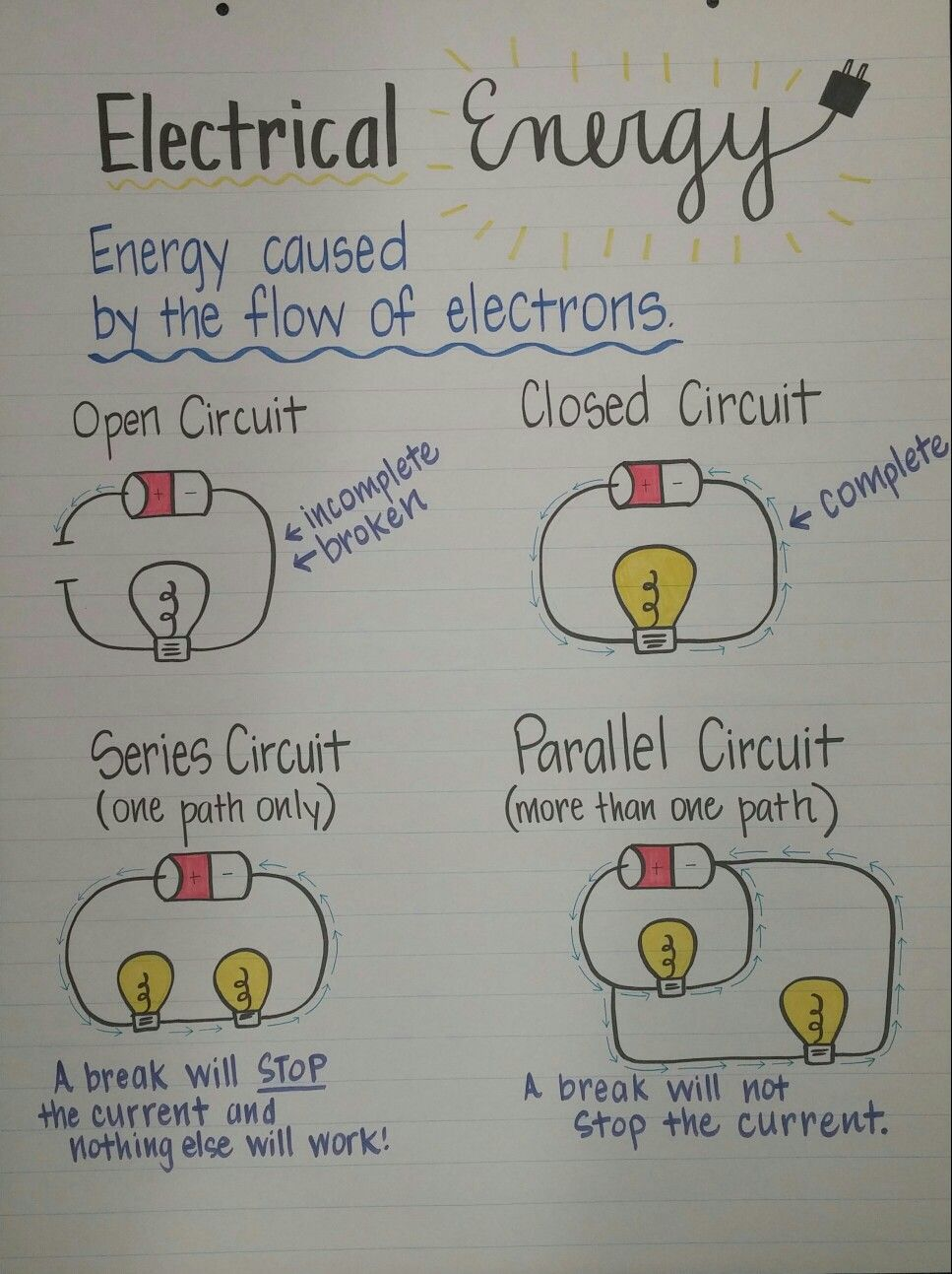 Pin By Karen Dodson On Science 2 Force Motion And Energy Science Notes Elementary Science 4th Grade Science