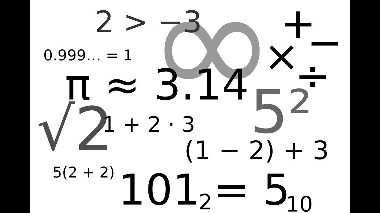 Vedic Maths Modern strategy | Sutras | Increase Speed of Calculation ...