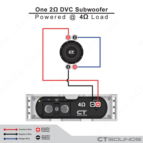 2 Ohm Dvc Subwoofer Speakers Are Rated At 2 Ohm At Each Pair Of Terminals And Connecting One Piece In Series For Subwoofer Wiring Subwoofer Subwoofer Speaker