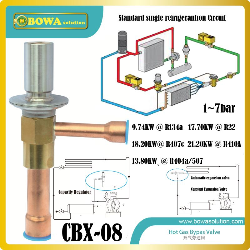 Cbx 8 Automatich Expansion Valve Installed In Refrigerant Recovery Machine Replace Emerson Acp Constant Pressure Valves Hvac System Valve The Expanse