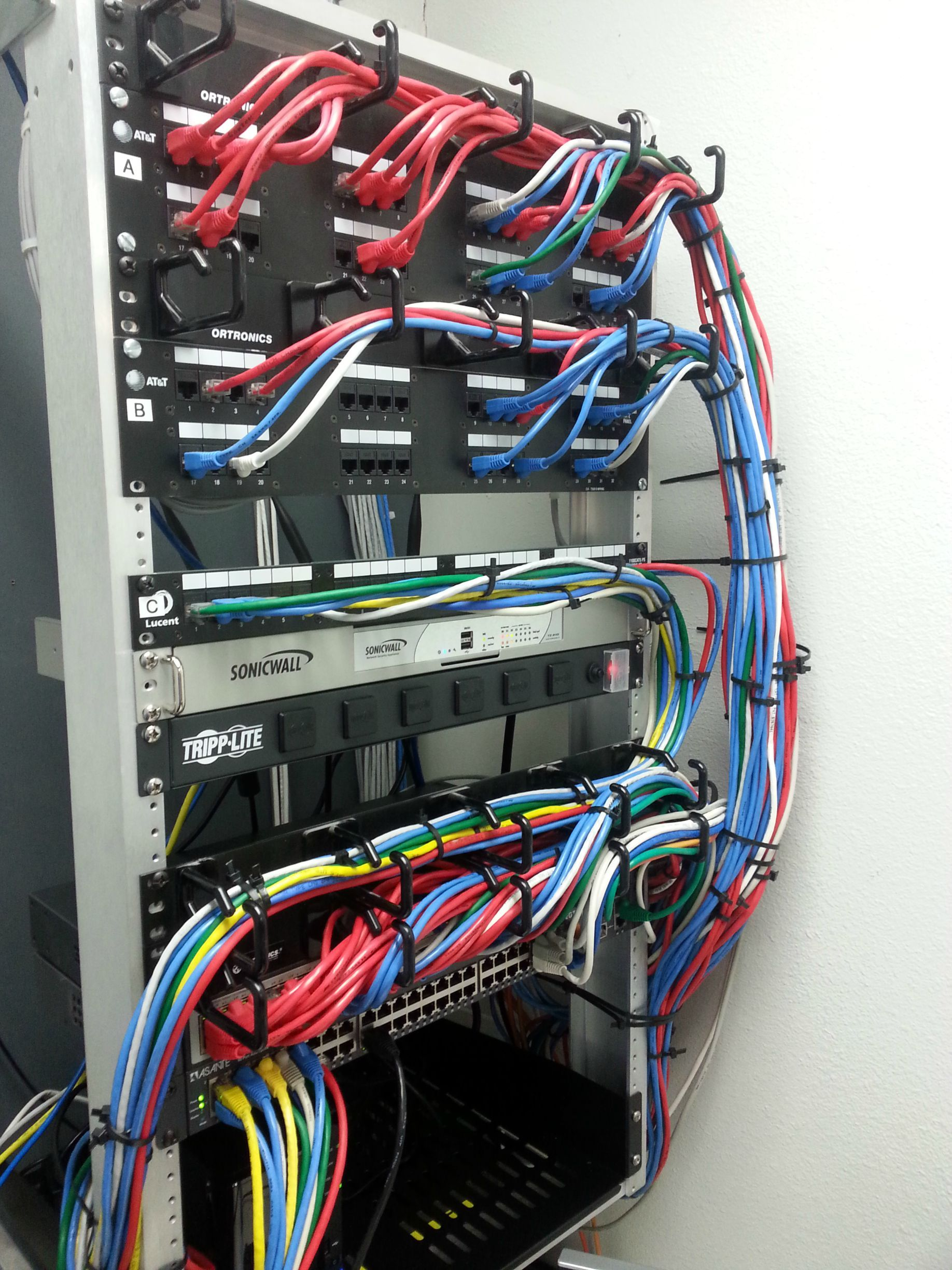 Small Office Cableporn In 2018 Cable Management Pinterest Wiring Multiple Ethernet Switches Patch Panel From Two 48 Port Simple And Effective But Relies