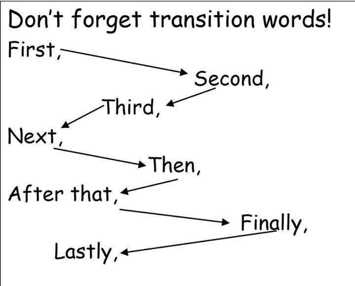 Transition words, Transition words anchor chart