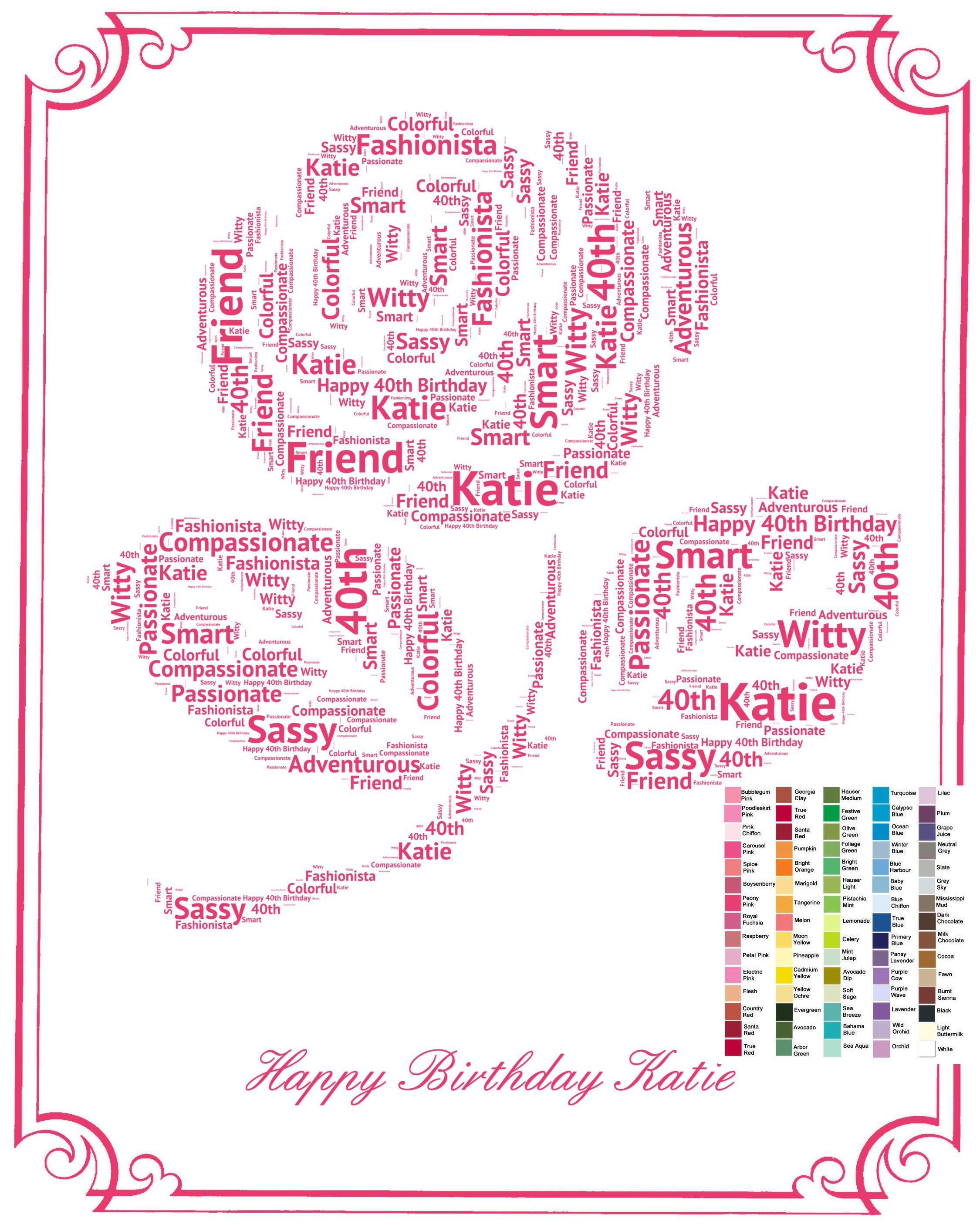 Birthday Gift for Her, Personalized Birthday Gift, Birthday Print ...