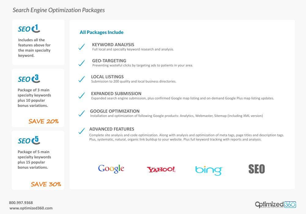 dental medical seo packages seo internet marketing link building
