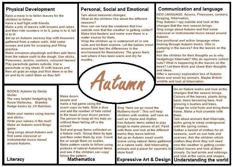 Autumn eyfs medium term plan foundation ideas for How to read foundation blueprints