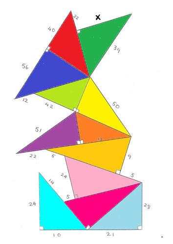 does pythagoras work on all triangles