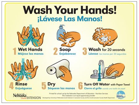 implementation of charts regarding hand washing Hand hygiene is among the simplest and most effective preventive measures to reduce these infections  improving physician hand hygiene compliance using behavioural theories: a study.