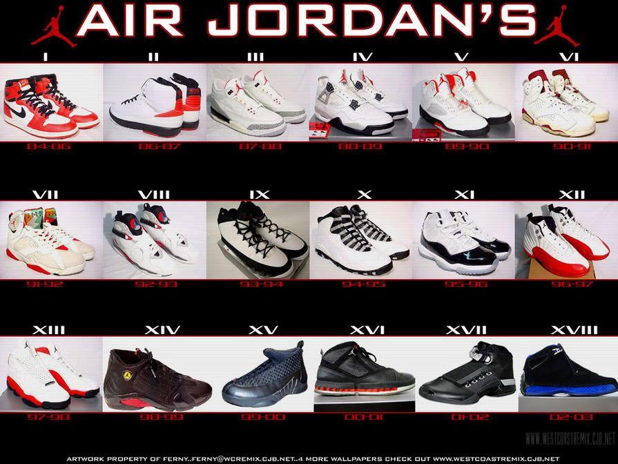 air jordan shoes each year