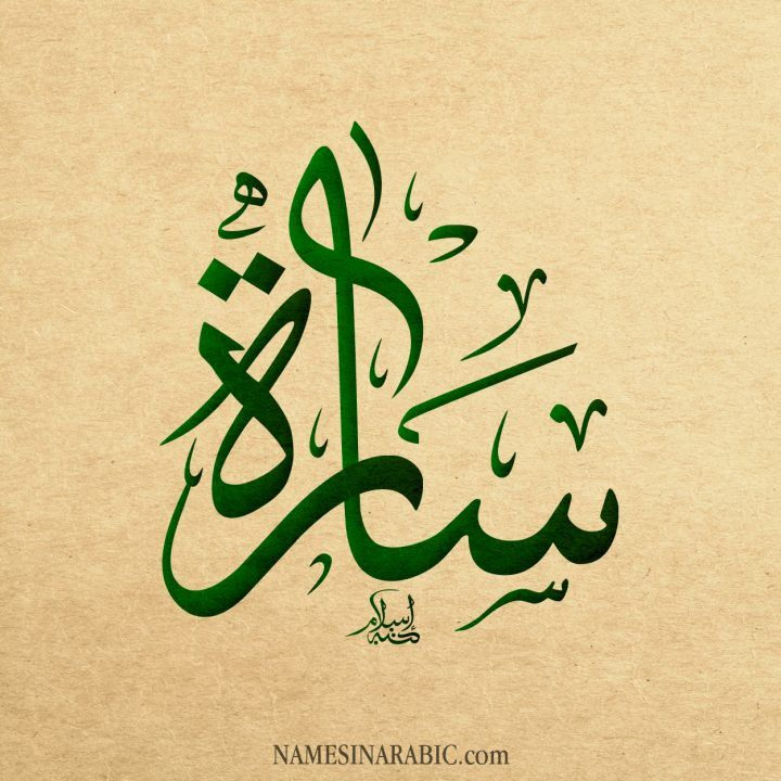 Pin By Ahmed Keskin On أسماء وكنى عربية Calligraphy Words Calligraphy Name Arabic Calligraphy Art