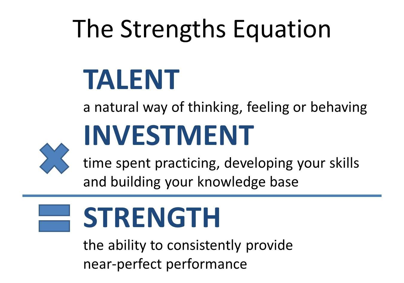 The Strengths Equation Strengths finder, Strengths based