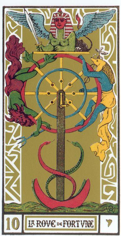 Tarot D The Didactic Tarot By Jeffrey M Donato: Tarot D'Oswald Wirth (1927) - La Roue De Fortune