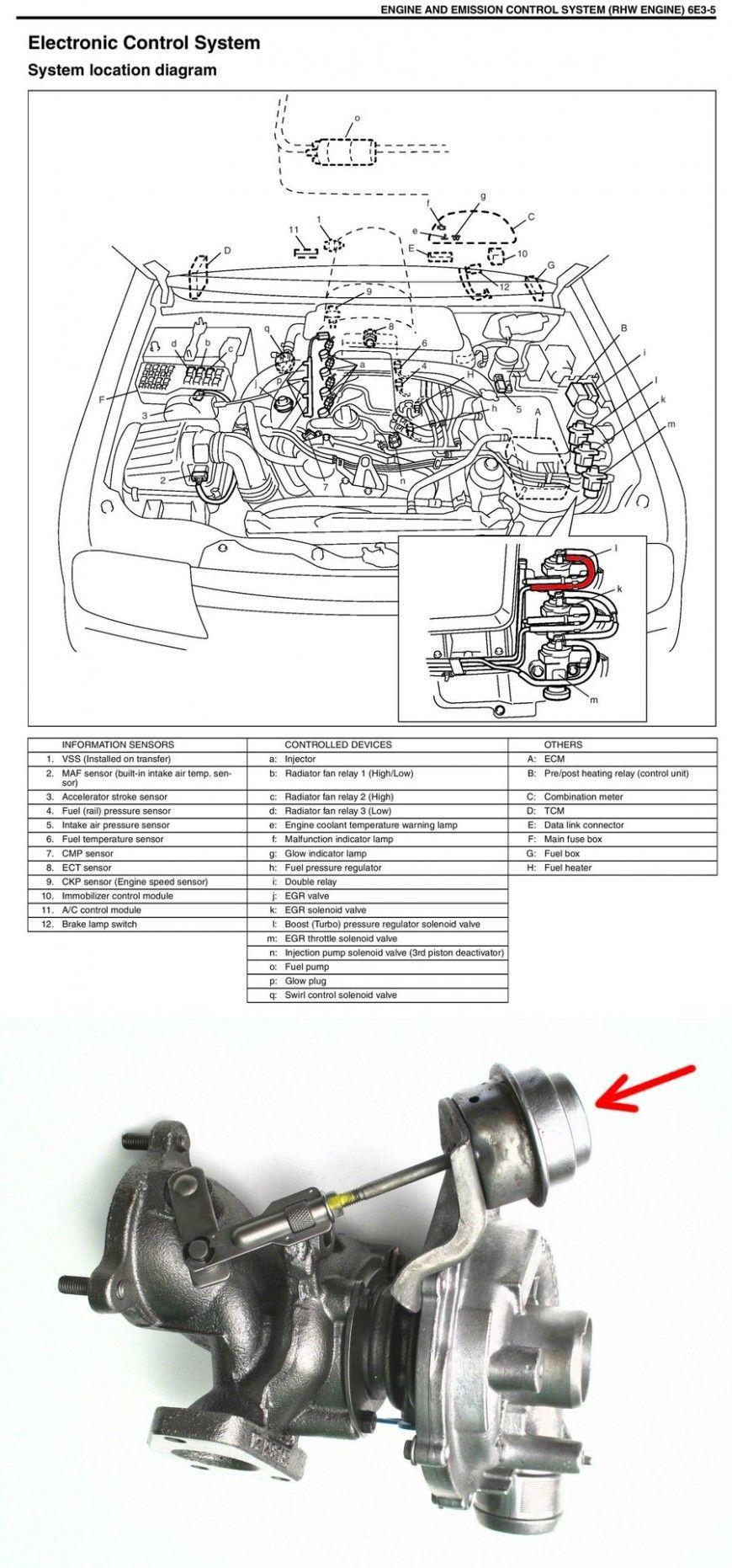 Engine Diagram 7 Suzuki Xl7 Turbo