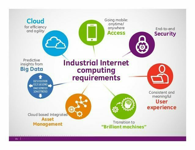 What Is Industry 4 0 Penrose Big Data Iot