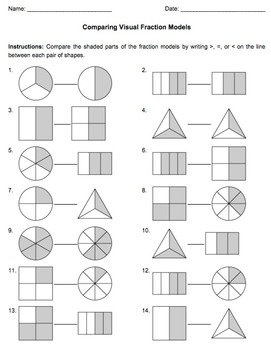 new understanding fractions with visual models common core aligned  understanding fractions with visual models common core aligned  bundle of  ten worksheets all featuring images of visual fraction models designed to  help