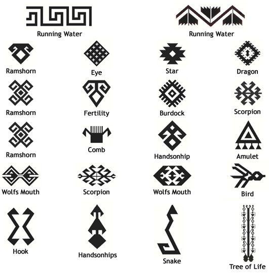 Oriental · Oriental Rug Symbols Used ...