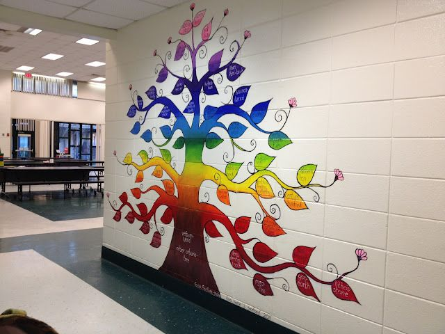 Tina Sanford S Word Stem Tree Mural At Huddleston