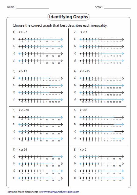 Selecting Graphs Graphing Inequalities Graphing Linear Inequalities Pre Algebra Worksheets