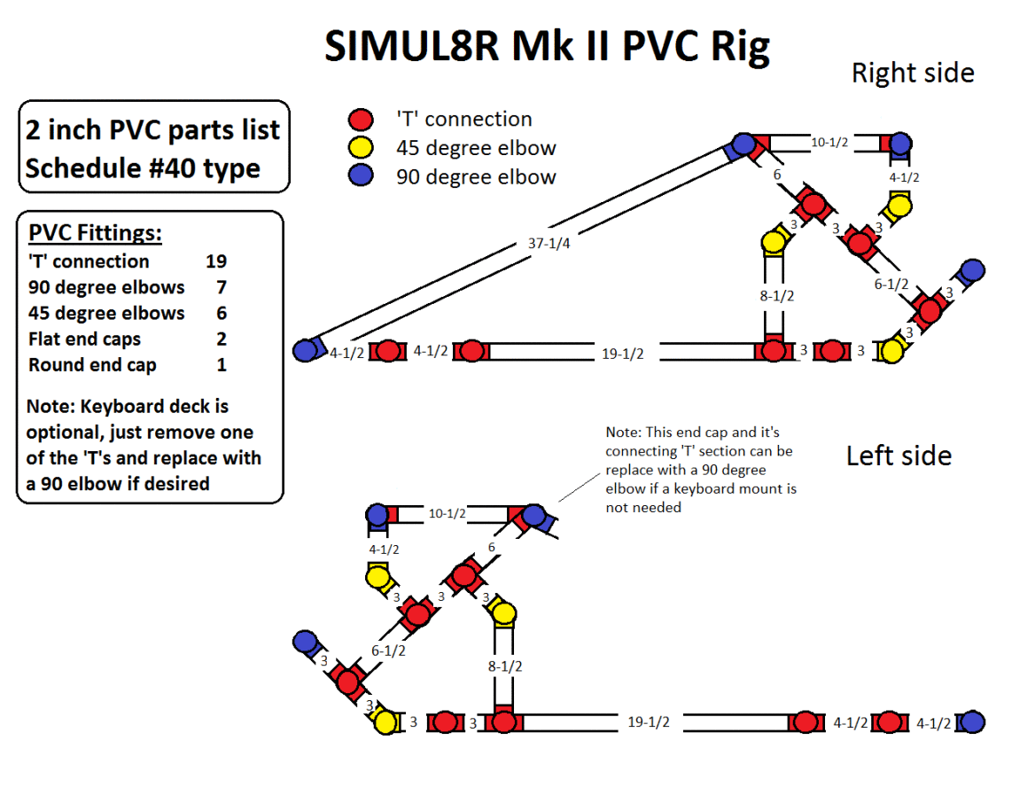 Building My Rig A Simul8r Design To The World Racing Chair Rigs How To Plan
