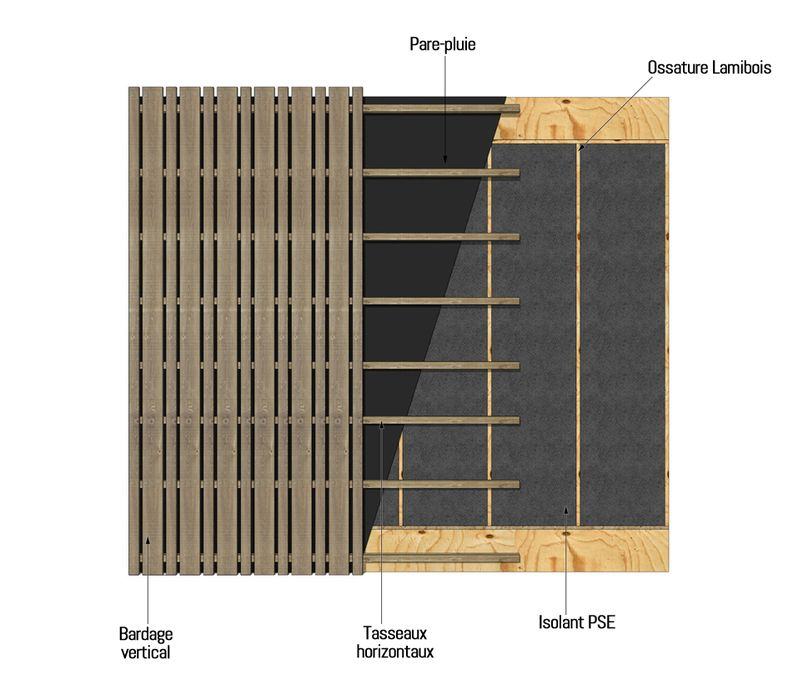 bien aim bardage bois vertical detail hr98 aieasyspain. Black Bedroom Furniture Sets. Home Design Ideas