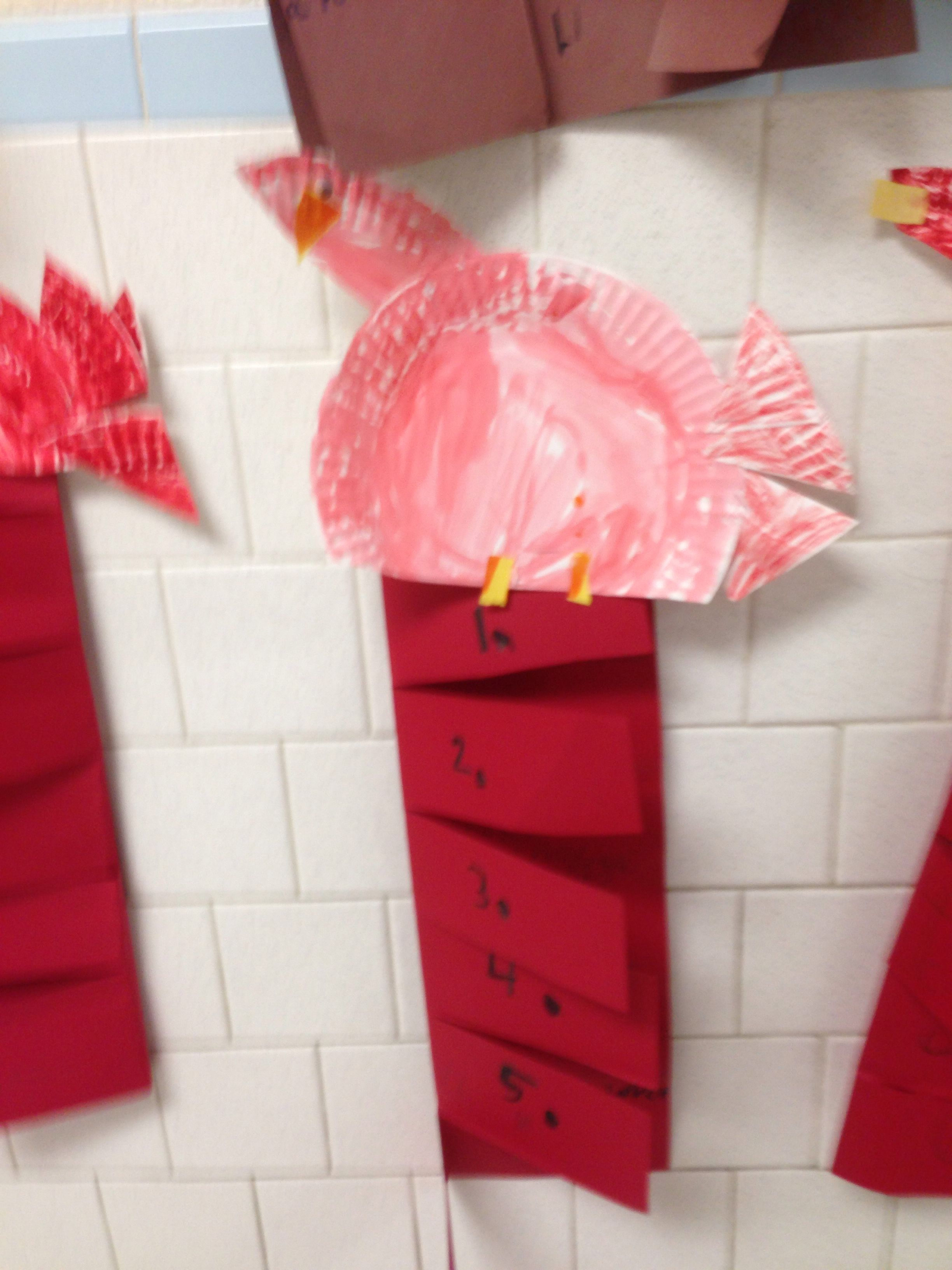 Sequencing The Little Red Hen