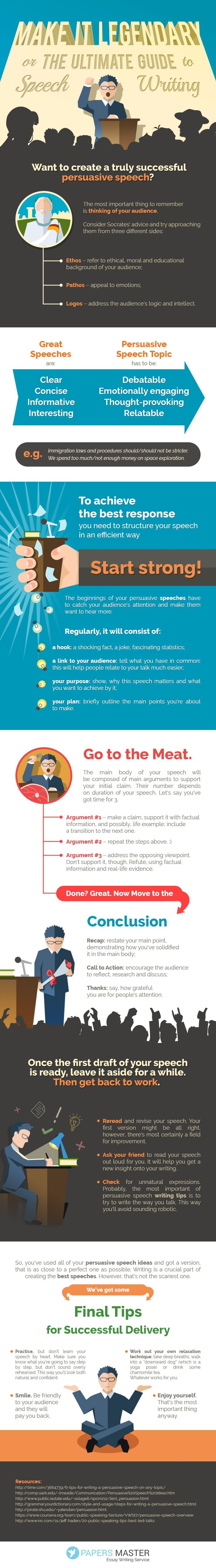 005 A Simple Guide to Writing a Memorable Speech [Infographic