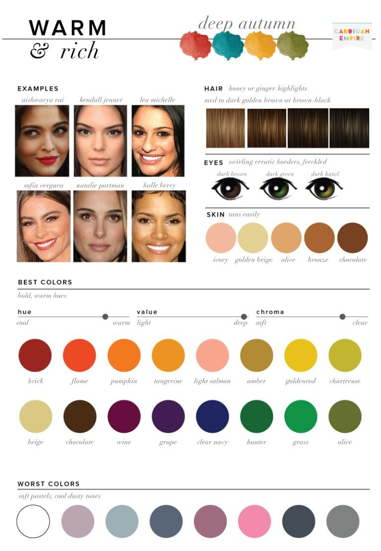 45846a0a63 Best & Worst Colors for Autumn, Seasonal Color Analysis | Capsule ...