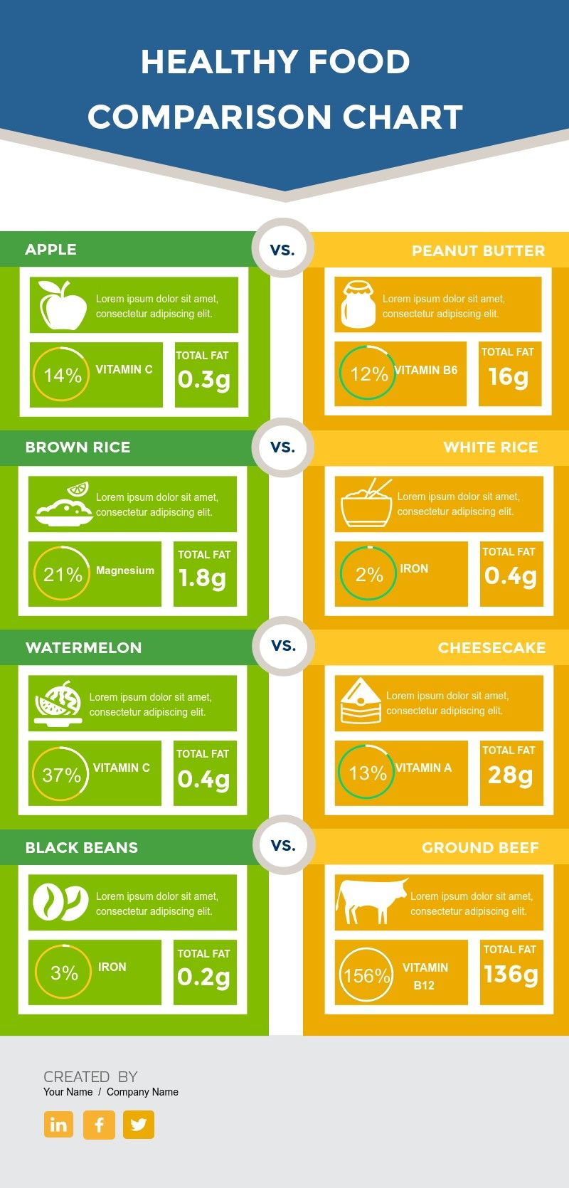 Need To Compare Products Or Ideas Here Are Some Infographic