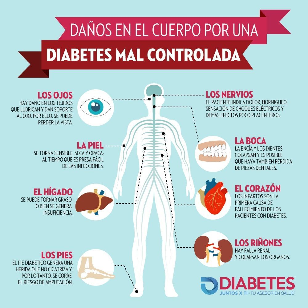 diabetes mellitus controlada y no controlada