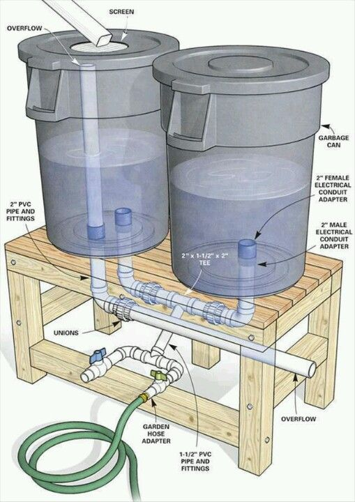 Collect Rain Water - Perfect for watering the lawn or garden.