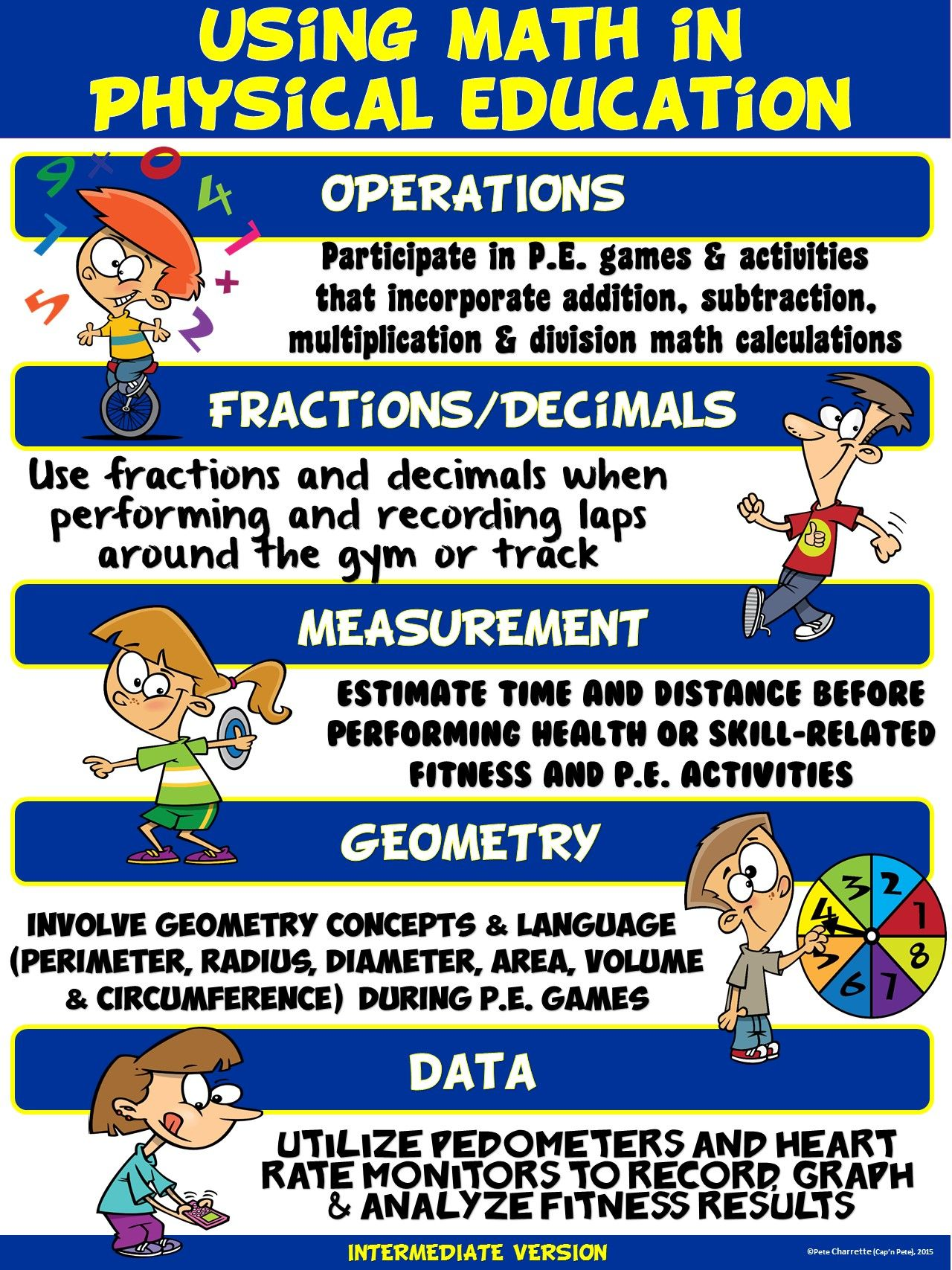 Pe Poster Using Math In Physical Education Intermediate