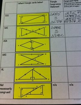 Congruent Triangles Activity: SSS, SAS, ASA, AAS, and HL ...