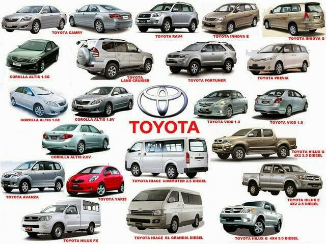 Pin By Ahmed Hm On سيارات Cars Toyota Toyota Suv Car