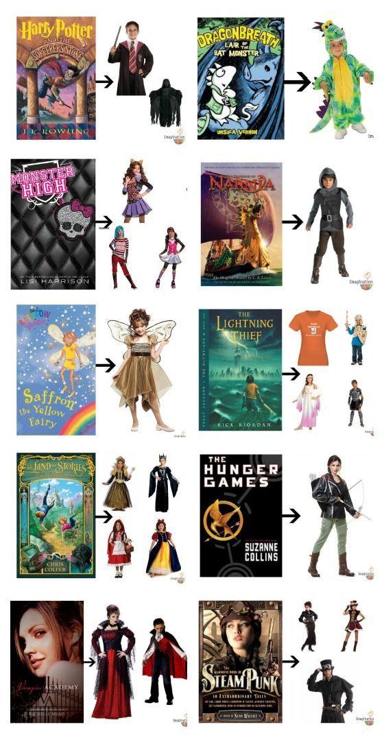 book character halloween costumes for kids and teens - Popular Tween Halloween Costumes
