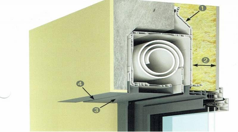 bloc baie 1 2 linteau avec volet roulant à lames orientables k