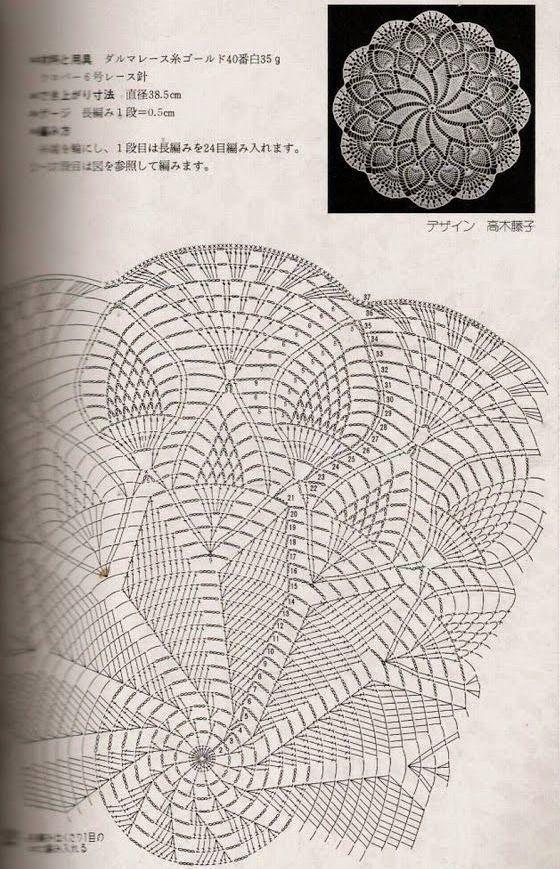 Kira scheme crochet: Scheme crochet no. 67 #crochetdoilies