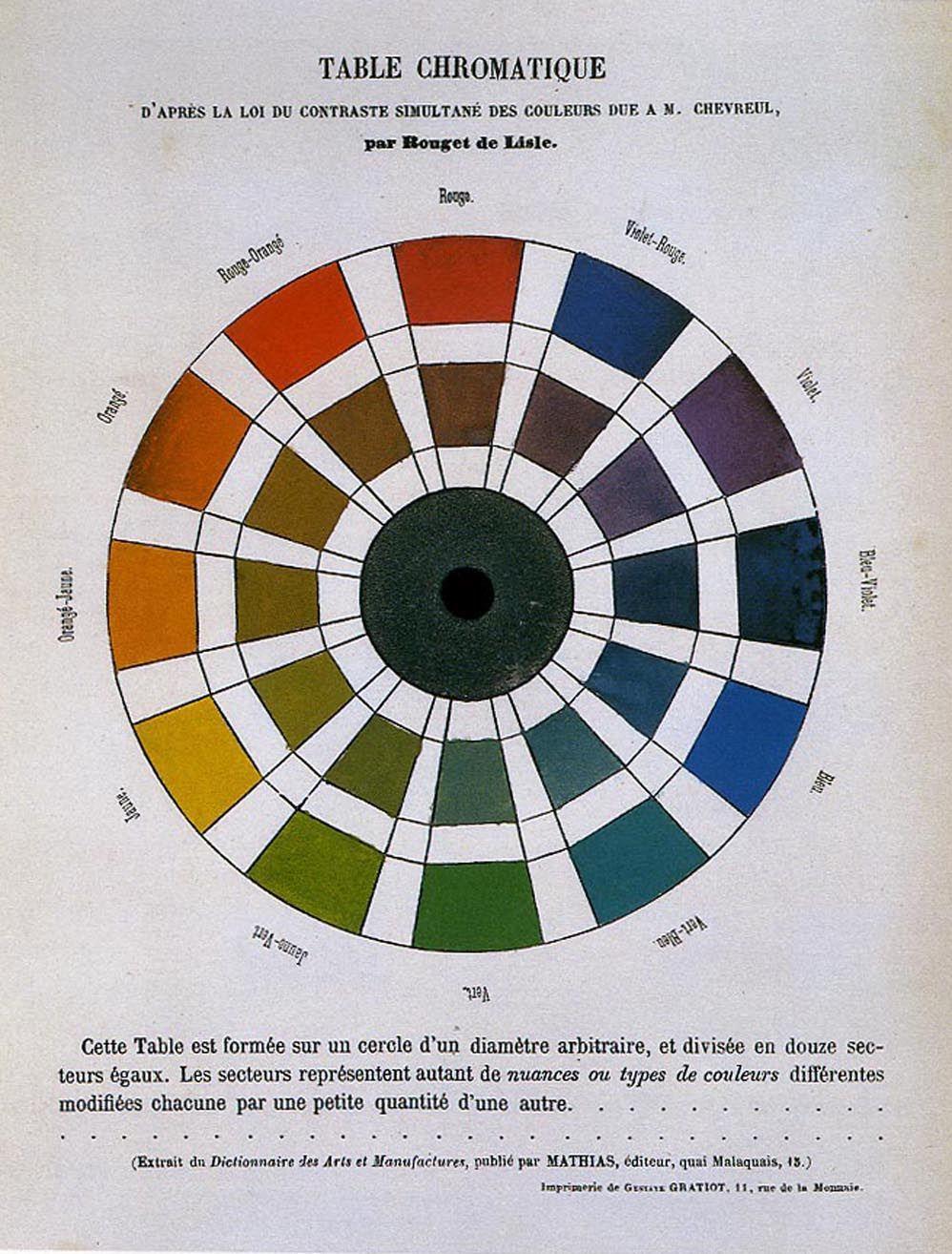 Rouget de Lisle Chromagraphie, Paris 1838, the Chromatic Table