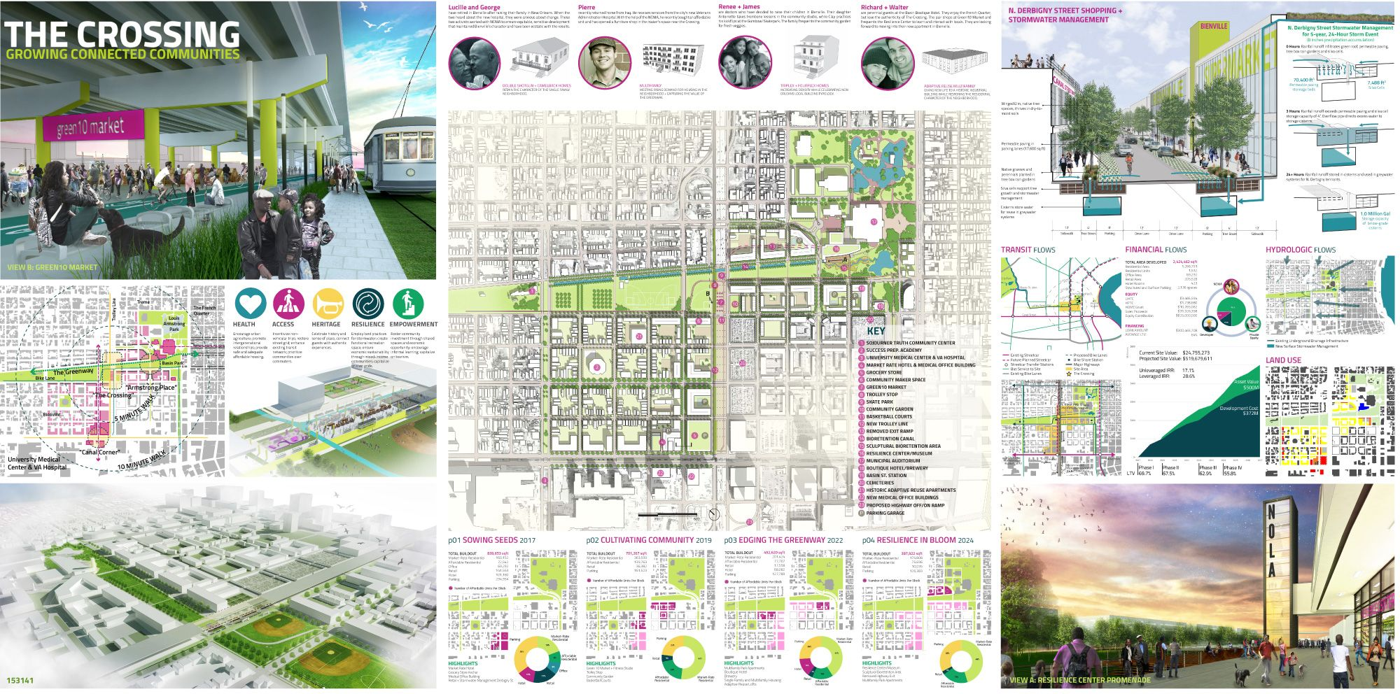 Architecture Design Presentation Sheets university of maryland wins uli hines competition a second time