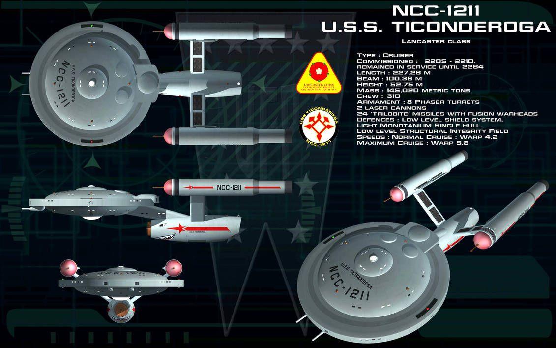 Lancaster class ortho uss ticonderoga by unusualsuspex