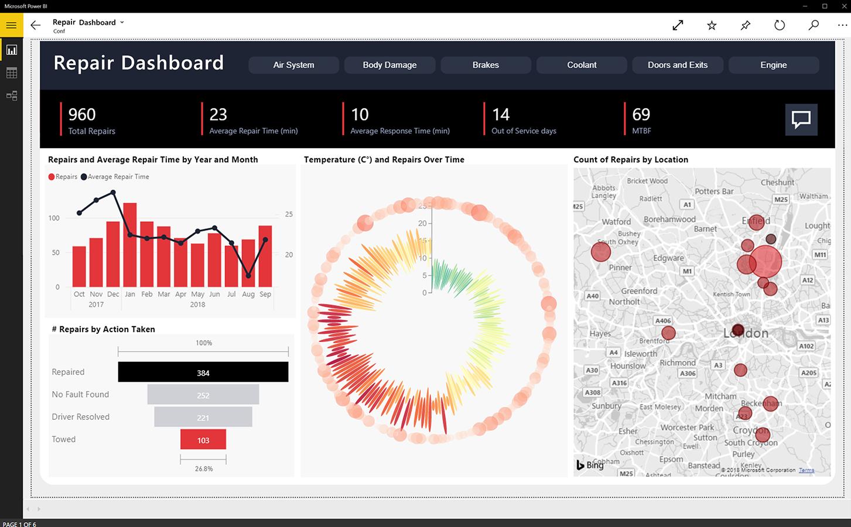 Power BI Interactive Data Visualization BI Tools Data