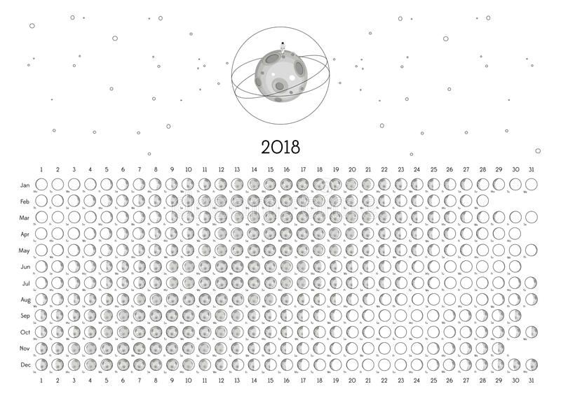 Moon Phase Calendar 2018 New Moon Calendar 2018 Moon Phase
