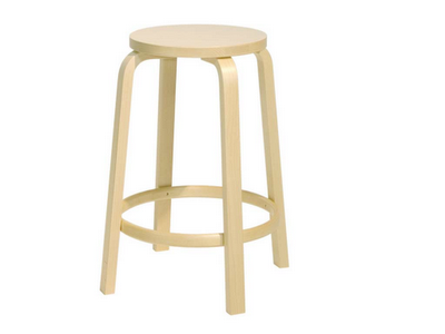 Artek alvar aalto kitchen bar stool west end cottage