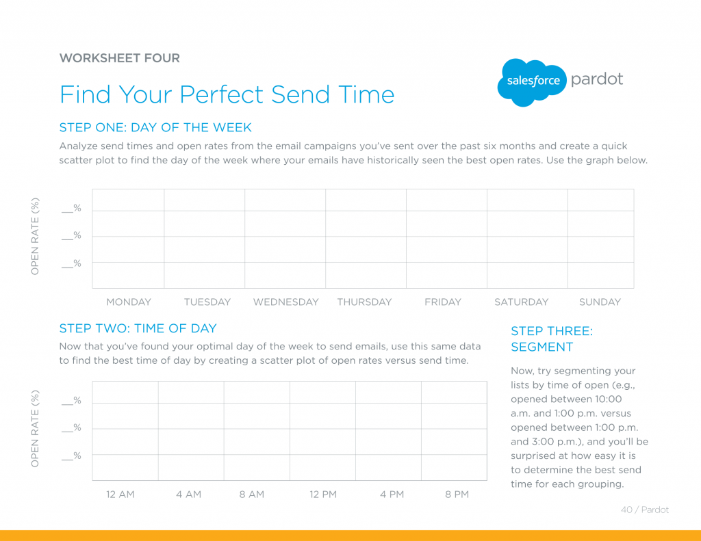 How To Find Your Perfect Email Send Time Worksheet