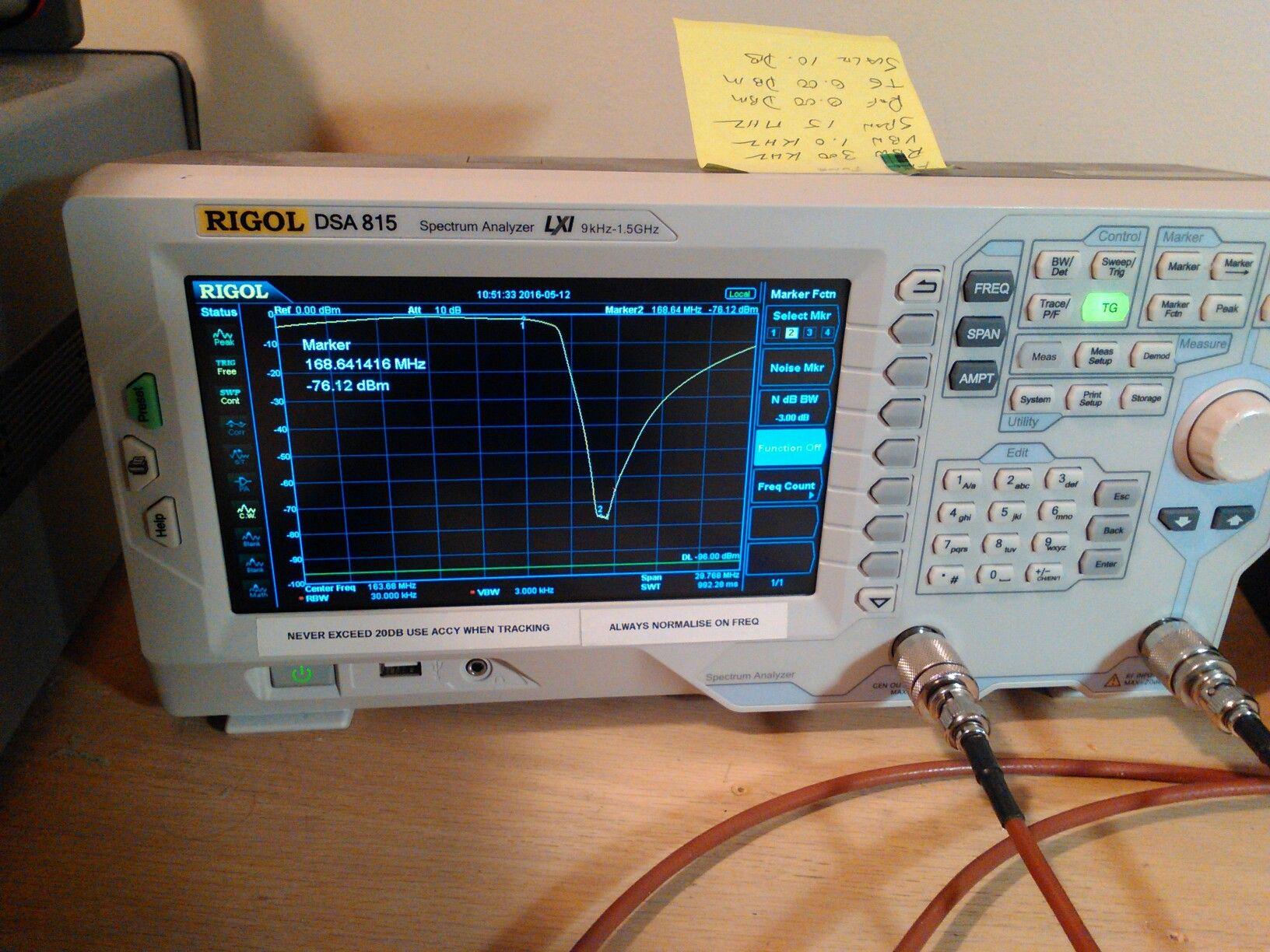 My favorite Spectrum analyzer Spectrum analyzer