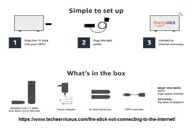 Firestick Won't Connect to Wifi 833-886-2666 | Amazon Fire Stick Not on hvac diagrams, sincgars radio configurations diagrams, smart car diagrams, gmc fuse box diagrams, pinout diagrams, lighting diagrams, honda motorcycle repair diagrams, internet of things diagrams, series and parallel circuits diagrams, electronic circuit diagrams, transformer diagrams, switch diagrams, troubleshooting diagrams, battery diagrams, engine diagrams, led circuit diagrams, motor diagrams, electrical diagrams, friendship bracelet diagrams,