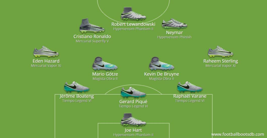 The Adidas Copa Mundial dream team, which includes David ...