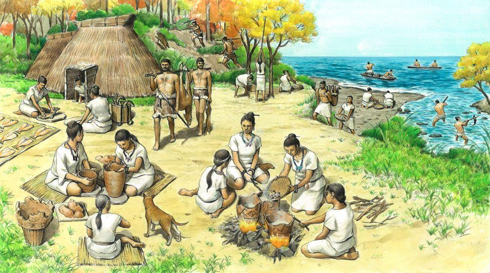 縄文時代の生活の図