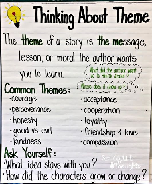 Thinking About Theme Anchor Chart  Freebie 3rd Grade Theme